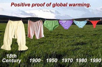 bukti-pemanasan-global-atau-global-warming